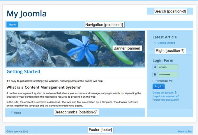 Joomla Positions - FastWebHost Tutorials